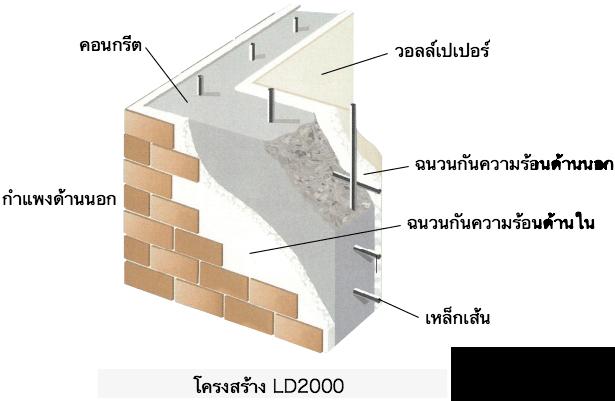 โครงสร้าง LD2000